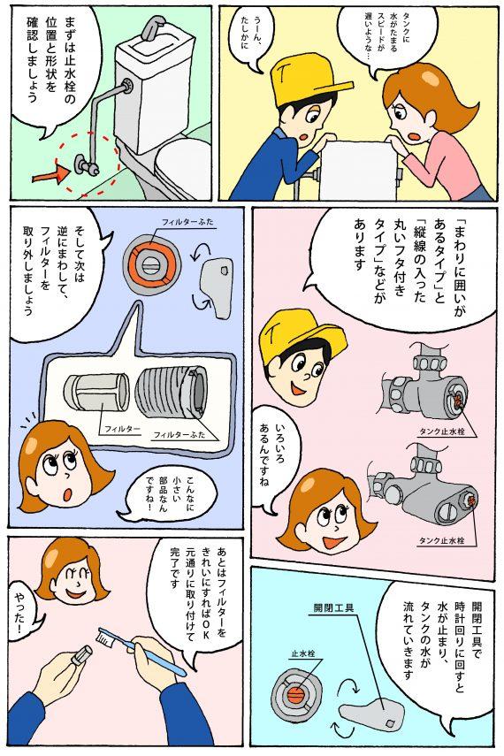 止水栓のフィルターの詰まり解決
