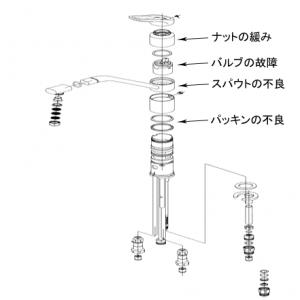 混合水栓分解図