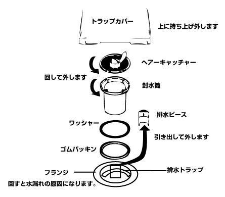 排水トラップ構造
