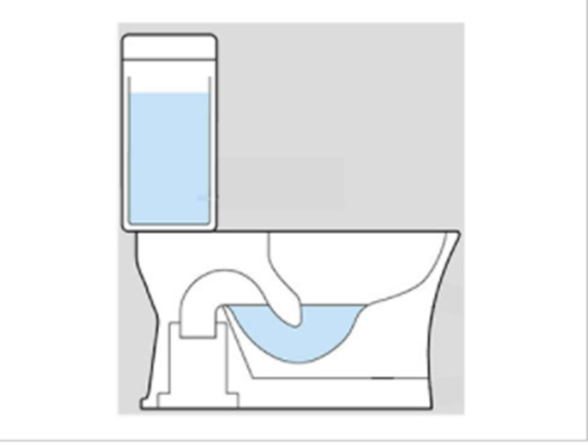 トイレの仕組み