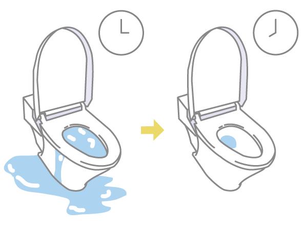 トイレ自然に直る